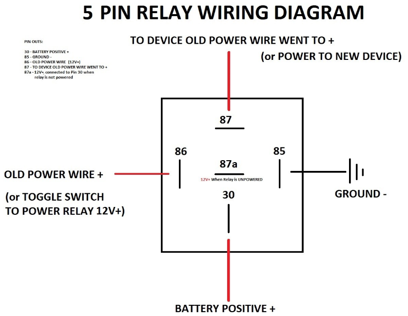 How To Wire A Standard Automotive Relay